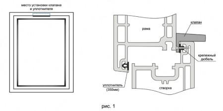чертеж установки клапана вентиляции на окно