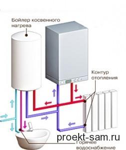 схема установки одноконтурного настенного котла отопления
