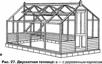 чертеж двускатной деревянной зимней теплицы