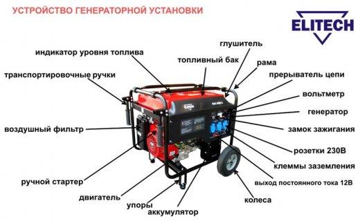 схема устройства топливного генератора