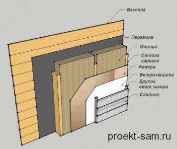 схема утепления стен дома опилками