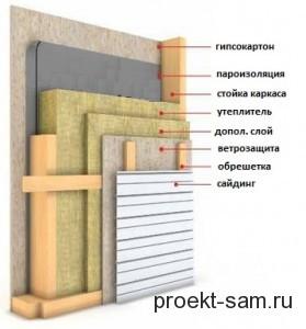 схема утепления стен дома сайдингом