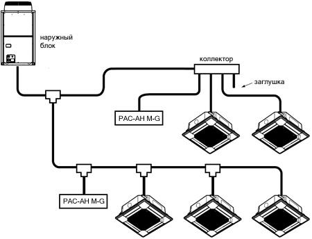 схема системы кондиционирования VFR