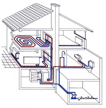 схема устройства водяного отопления дома