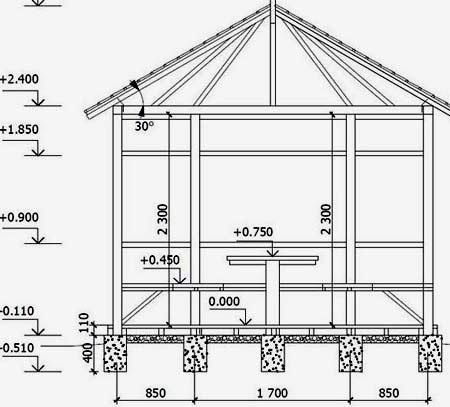 схема для постройки шатра