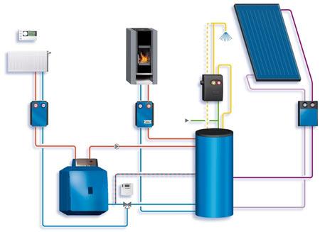 схема комбинированного отопления дом