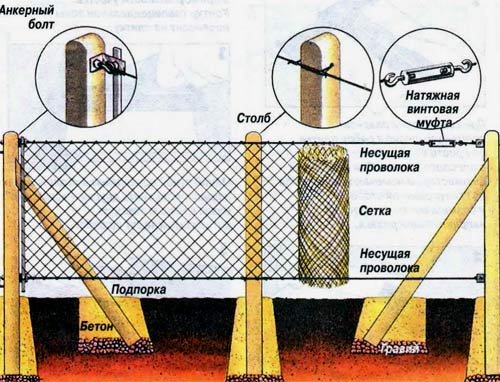 забор из сетки и дерева