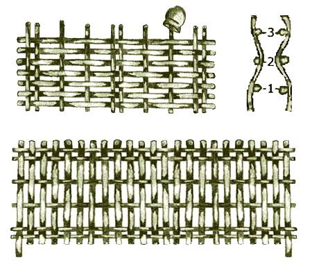 забор ивовые жерди