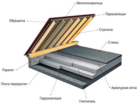 Как сделать подшивной потолок фото 79