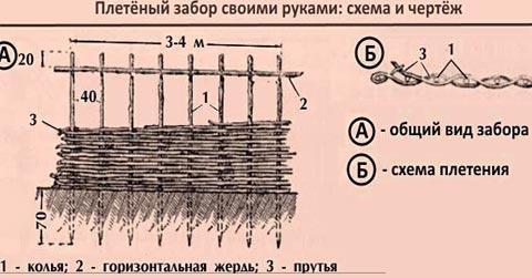 горизонтальное плетение