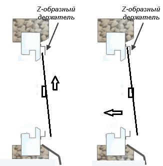 монтаж москитной сетки