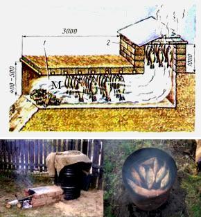 Коптильня горячего копчения своими руками из бочки чертежи и фото