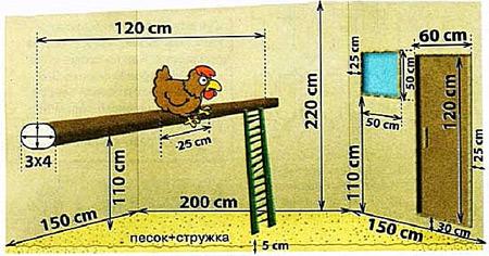 схема птичника