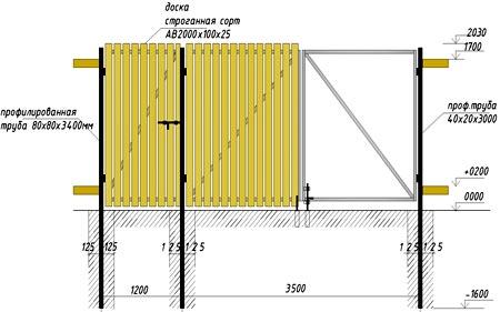 схема ворот штакетник