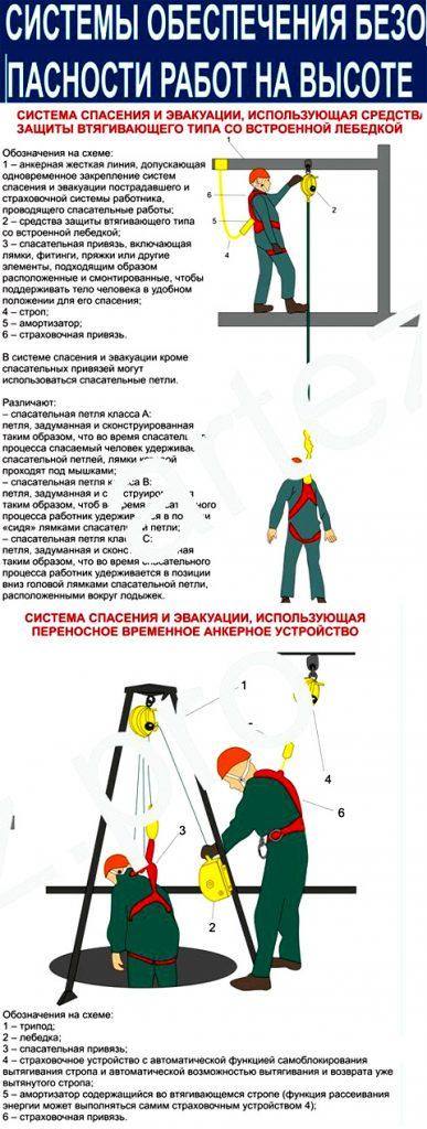 эвакуация работников с высоты
