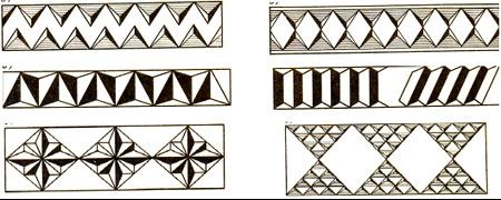 сколышки геометрическая резьба