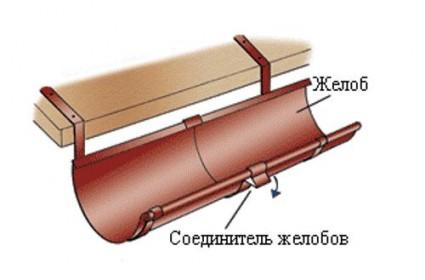 соединитель желобов металлического водостока