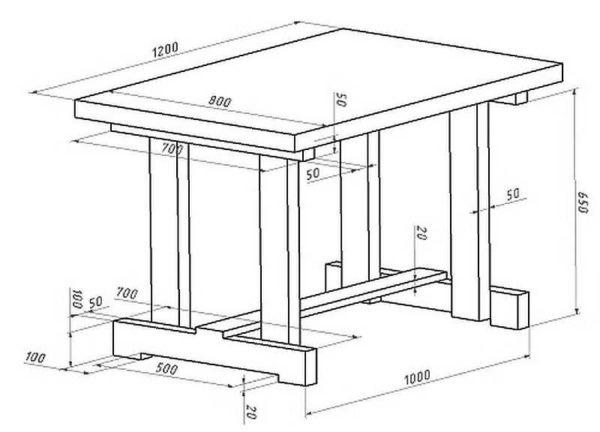 Размеры дачного столика