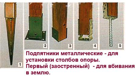 установка столбов под навес