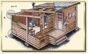 строительство финской бани