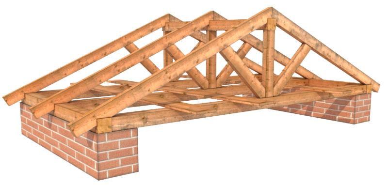 Устройство стропильной системы двухскатной крыши дома: видео.