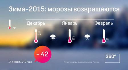 Температура зимой в России
