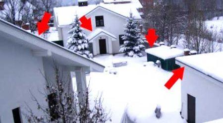 Крыша снег наклон