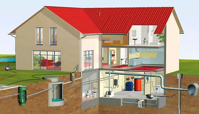 Проектирование, монтаж и установка систем канализации в доме