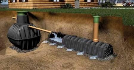 установка бытовой канализации в частном доме