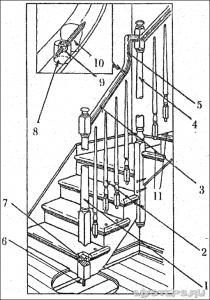 схема установки перил и балясин