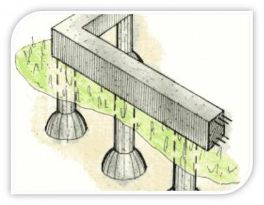 устройство фундамента дома на глинистой почве