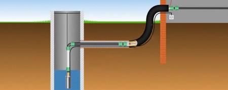устройство водопроводного колодца