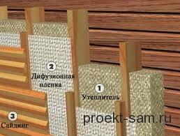 использование обрешетки для утепления деревянного дома