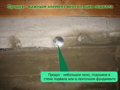вентиляционные каналы в подвале