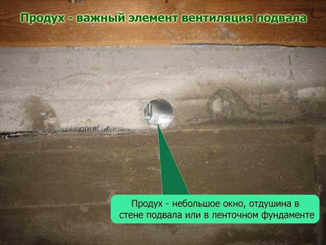 Вентиляция подпола в частном доме своими руками