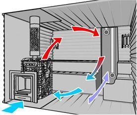 схема вентиляции сауны