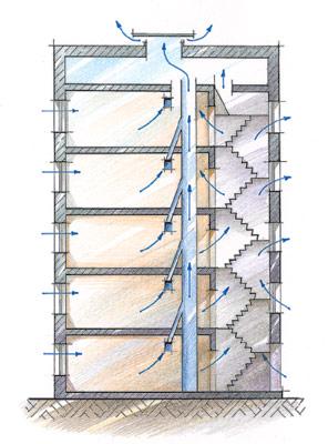схема естественной вентиляции многоквартирного многоэтажного дома