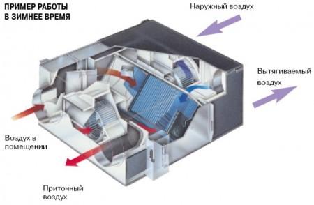 схема работы вытяжной установки с рекуператором в зимнее время