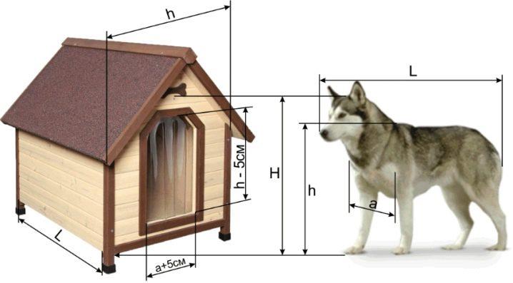 Схема будки для каски