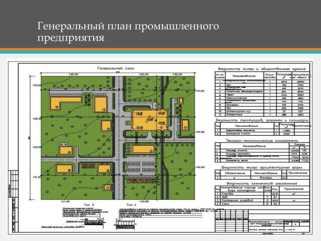 Генеральный план промышленного предприятия