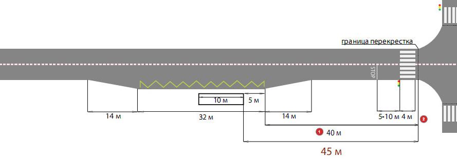 Как считать расстояние до остановки от конечной станции