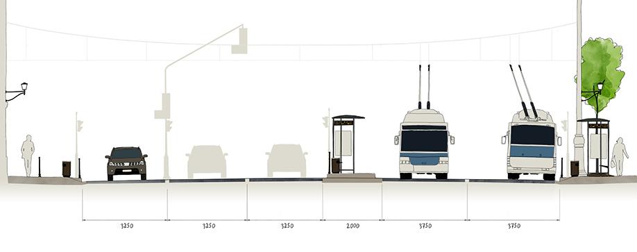 Размер полос движения транспорта