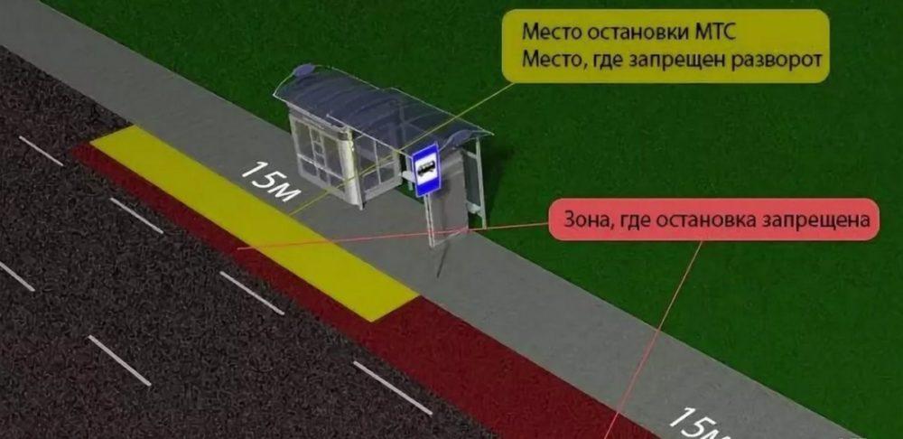 Зона запрета остановки транспорта рядом с остановкой