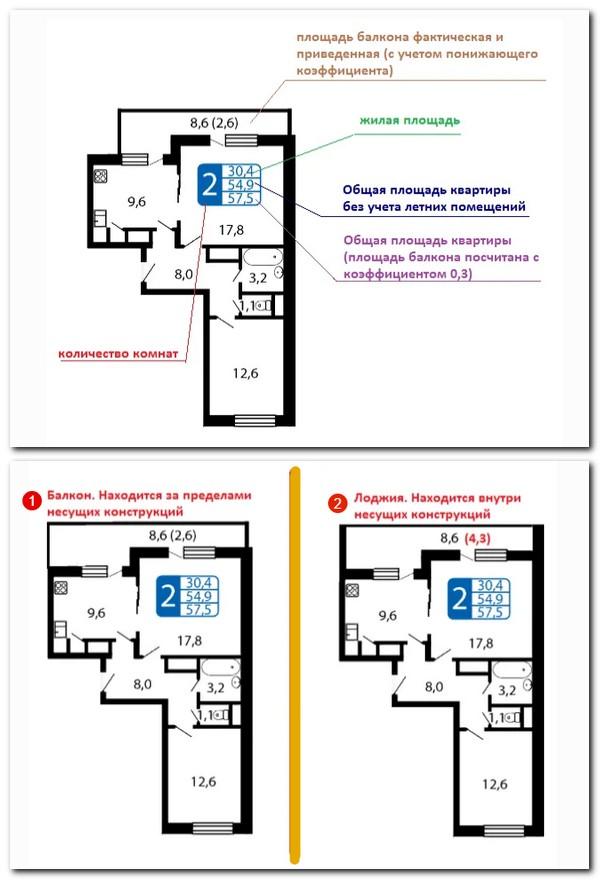 Планировка квартир с балконом и лоджией