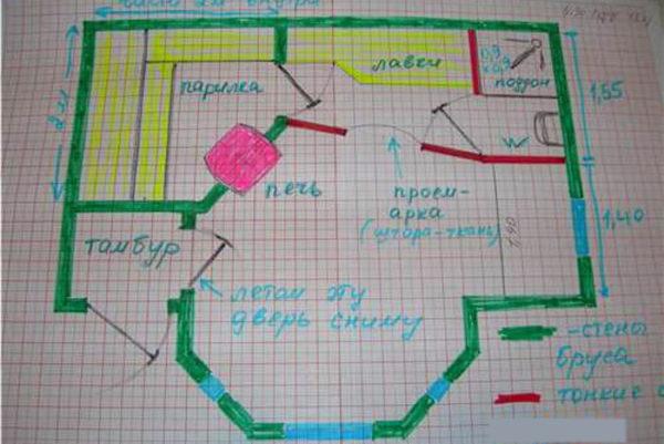 изготовления эскиза квартиры
