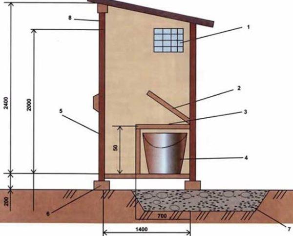 чертеж пудр туалета