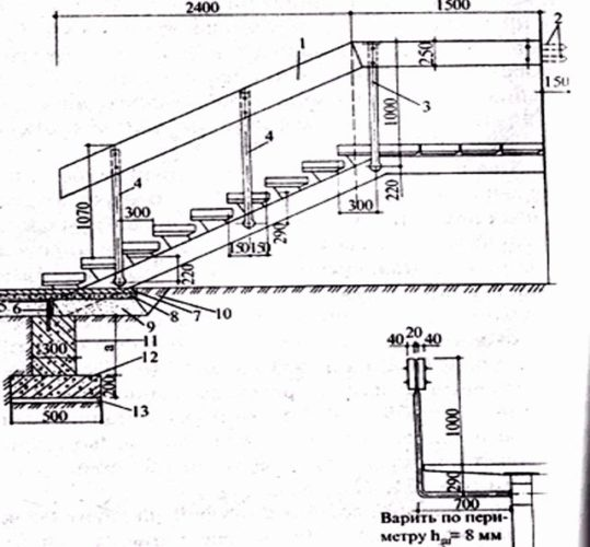 рамзер лестницы