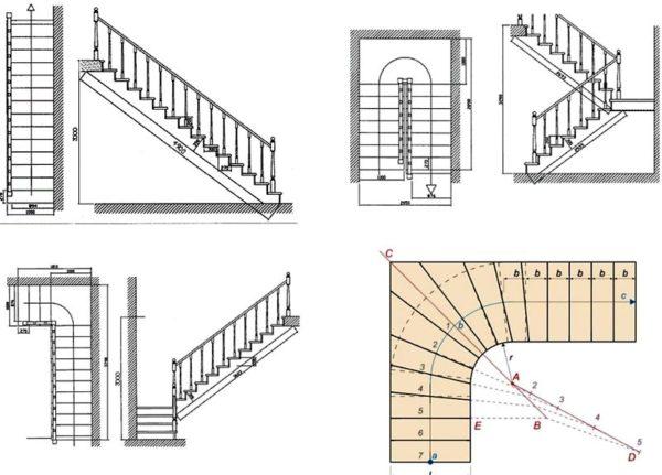 конструкция лестниц