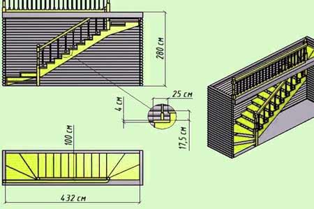 Лестница с поворотными ступенями на 90