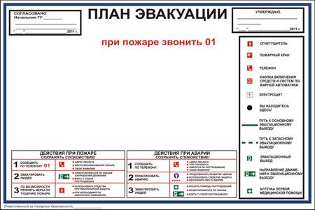 заготовка план эвакуации